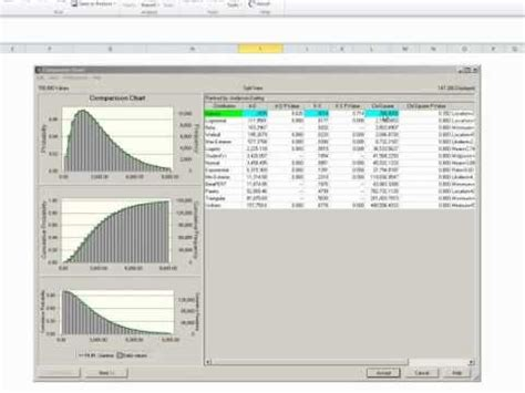 tutorial oracle crystal ball excel simulation show down ii distribution fitting