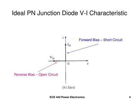 tunnel diode working animation pn junction diode java applet 28 images tunnel diode working animation industrial 28 images