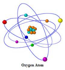 Oxygen Protons And Neutrons Dave S Techytips Is Our Solar System Like An Oxygen Atom