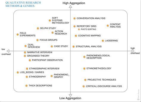 guide template qualitative research of qualitative research