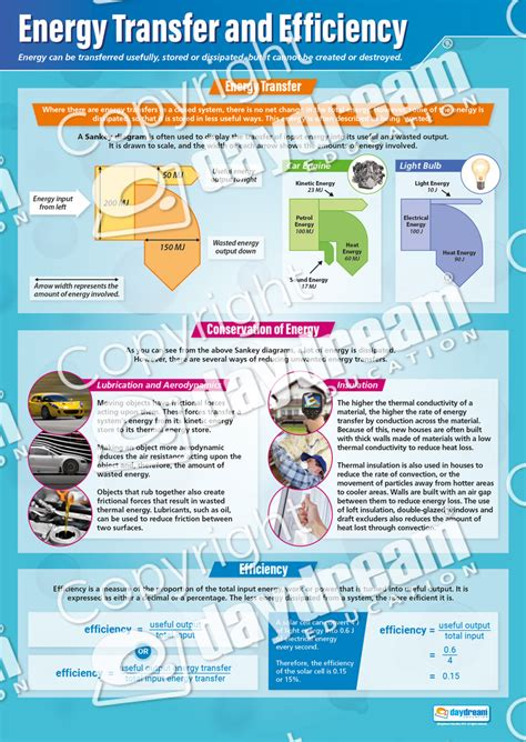 Energy Transfers 1 energy transfer and efficiency science poster