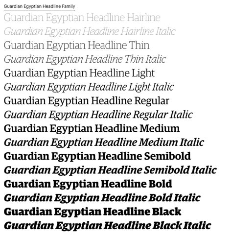 dafont egyptian similar or alternative for quot guardian egyptian quot font