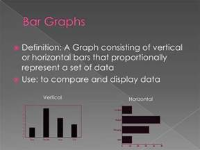 Bar Meaning How To Make A Frequency Table And Bar Graph