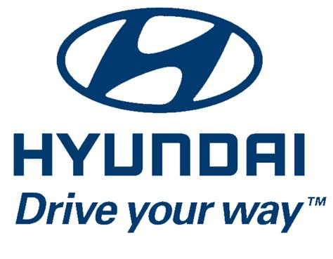 hyundai motors finance teams with fico superior hyundai