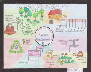 How To Fix Faucet Leaks Best 25 Water Conservation Posters Ideas On Pinterest
