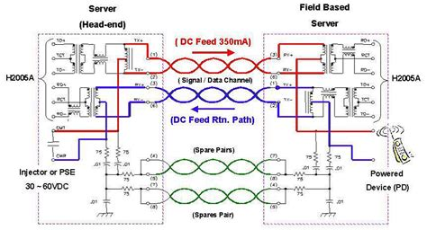 poe ether wiring diagram get free image about wiring diagram