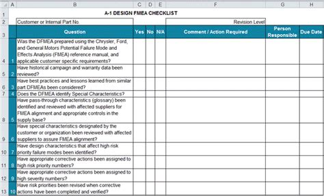 Apqp Checklists In Excel Compatible With Aiag Apqp 4th Ed Aiag Fmea Template Excel
