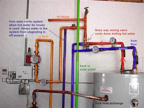 Water Radiant Heat Panels House Water Heating System Schematic Get Free Image