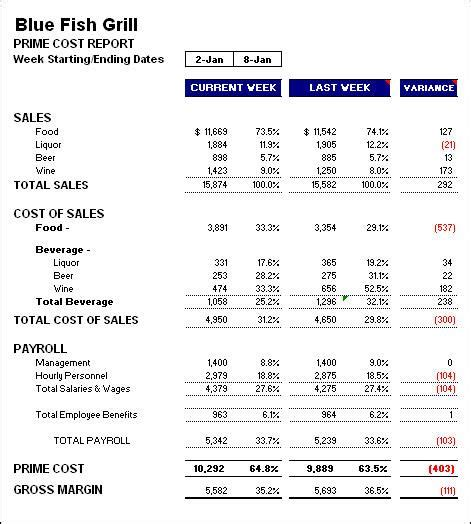 sales report example excel expin franklinfire co