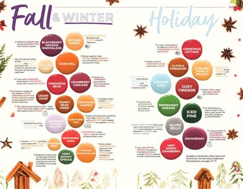 fall scents 1977 best scentsy images on pinterest scentsy scentsy