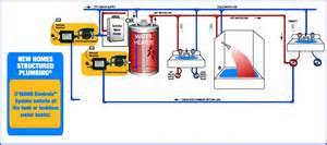 water temperature sensor location water get free image