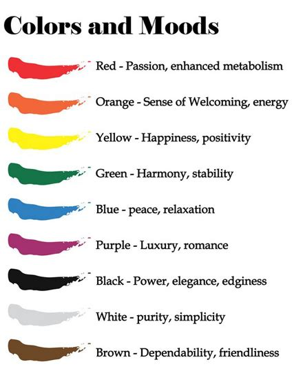 what do colours mean mood ring color meanings chart with details weddings blog