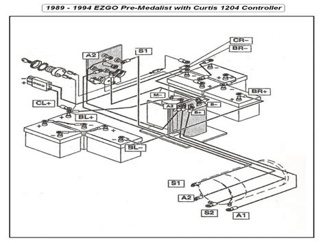harley davidson golf cart d4 wiring diagram wiring