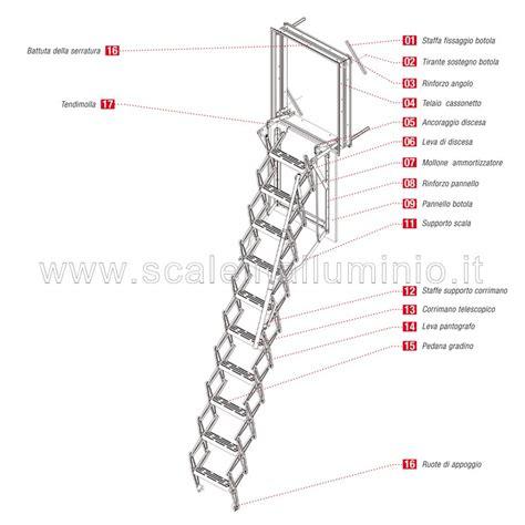 scale pieghevoli per soffitte scale retrattili per soffitte e sottotetti a parete 50 x 80