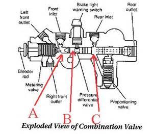 Combi Brake System Pdf Image Gallery Metering Valve