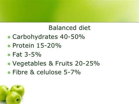 Yogic Diet by Yogic Diet