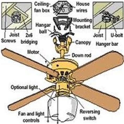 Ceiling Fan Components by Shop Exhaust Fans Shop Wiring Diagram And Circuit Schematic