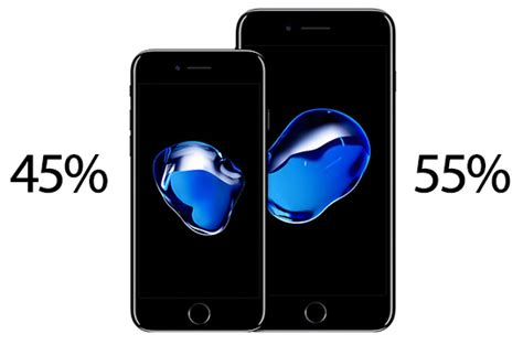 Devia Iphone 7 7 Plus iphone 7 plus 128gb and black models prove most popular with pre order customers mac rumors