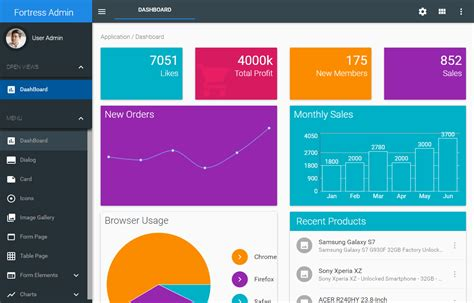 dashboard templates for asp net top 10 best premium reactjs admin templates our code world