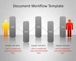 free process powerpoint templates free ppt amp powerpoint