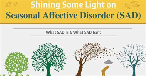 Seasonal Depression L by Symptoms Of Sad Seasonal Affective Disorder Choices