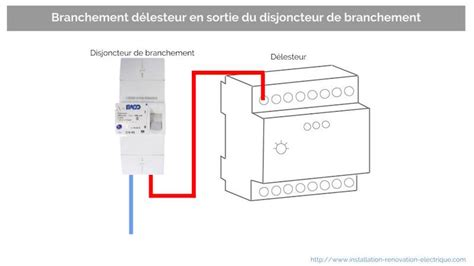 Lettre De Demande D Installation D Un Compteur Electrique Le D 233 Lesteur 233 Lectrique Fonctionnement Branchement Et Sch 233 Ma