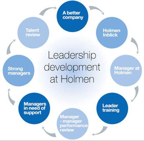 Mba America Leadership Development Program by Leadership Development Pictures To Pin On