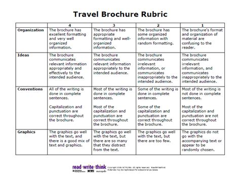 State Book Report Rubric by Brochure Rubric Template 2 Professional Sles Templates