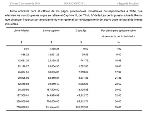 tabla de rentencion isr 2016 asalariados tablas isr y subsidio 2016 tabla de calculo de subsidio