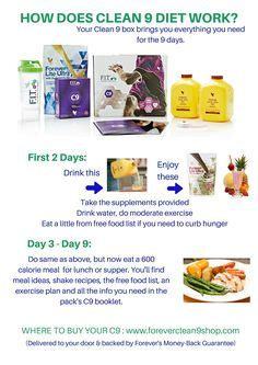 Buy Clean 9 Detox Cheap by C9 Free Foods For More Information On Products Go To Www