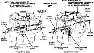 Fuel System Diagram Ford F150 1989 Ford F150 Fuel System Diagram The Knownledge