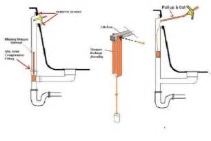 replace bathtub drain design images frompo