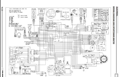 wiring diagram polaris 2005 500 ho readingrat net