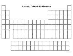 blank periodic table archives science notes and projects