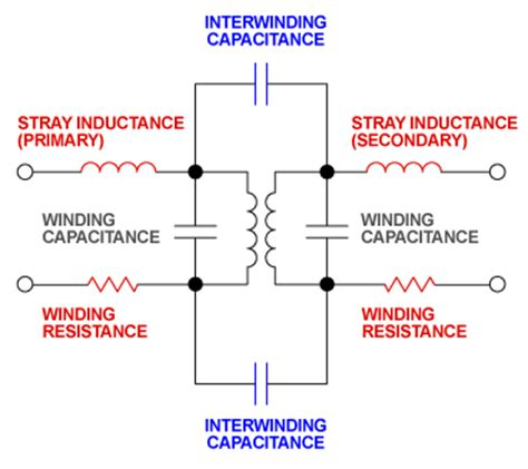 transformer parasitic inductance passive components electronics 101