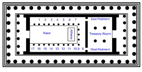 parthenon floor plan the parthenon is a doric peripteral temple which means