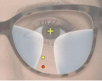 zeiss progressive lens precision plus | zeiss international
