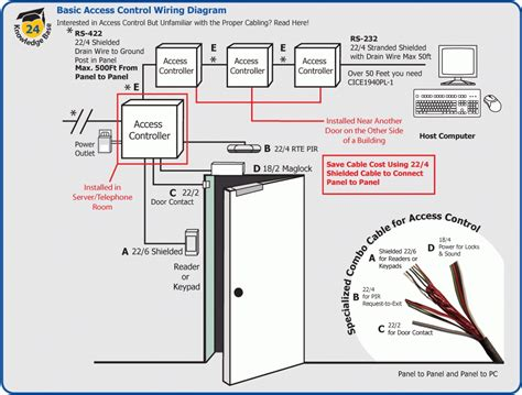 door access wiring diagram wiring diagram and schematic