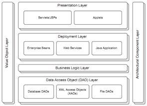 Membuat Aplikasi Antrean Dengan Java Netbeans Ide 8 0 2 Dan Database 1 aryonurutomo aplikasi web dalam java ee dengan netbeans ide