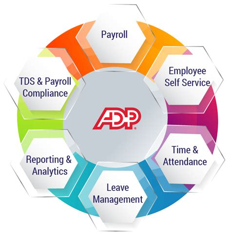 Mba Hr Cloud Payroll start your fiscal year with adp vista hcm payroll on cloud