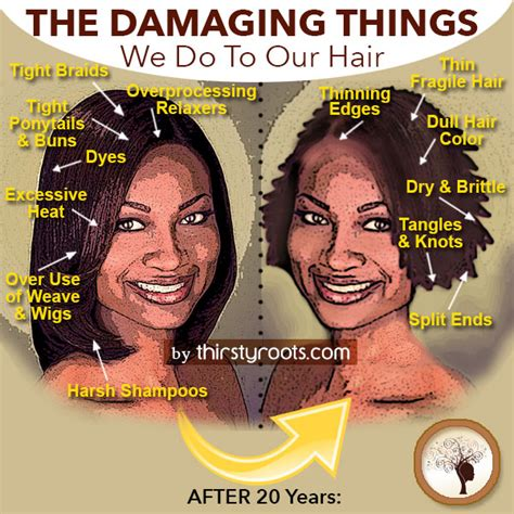 Pdf Black Hair Care Tips For Damaged Hair by Black Hair Damage The Things We Do