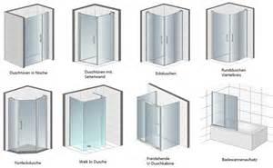 duschabtrennung bodengleiche dusche fishzero bodengleiche dusche rechteckig
