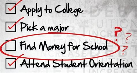 Csuci Financial Aid Office by Financial Aid Scholarships For Transfer Transfer Center