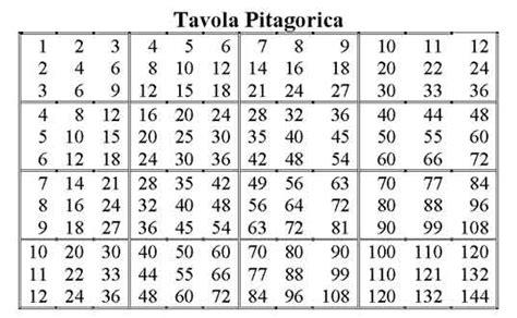 tavole dei numeri pin tavola dei numeri on