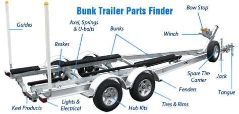 jon boat trailer dimensions how to identify boat trailer parts their correct names
