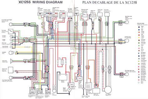 yamaha cygnus wiring diagram wiring diagram