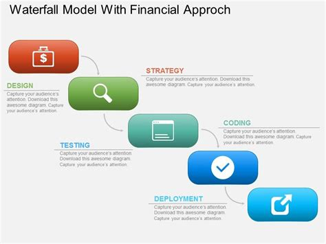 approach template hm waterfall model with financial approach powerpoint