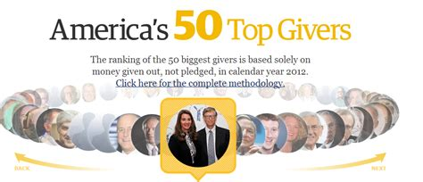 the 50 most popular hobbies notsoboringlifecom the 50 philanthropists who have given away the most money