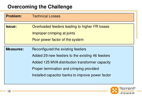 capacitor challenge problems torrent power presentation