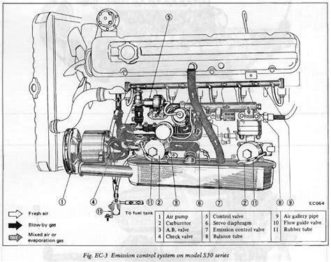 z31 vacuum diagram 240z vacuum line hell zdriver